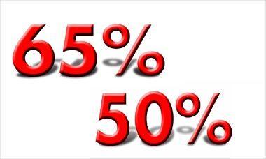 Bonus 65% e 50%. Nel 2015 lo Stato ci guadagna quasi un miliardo