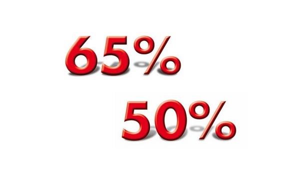 """Ecobonus 65%? A interrogazione parlamentare il MEF risponde: """"Manteniamo lo status quo"""""""
