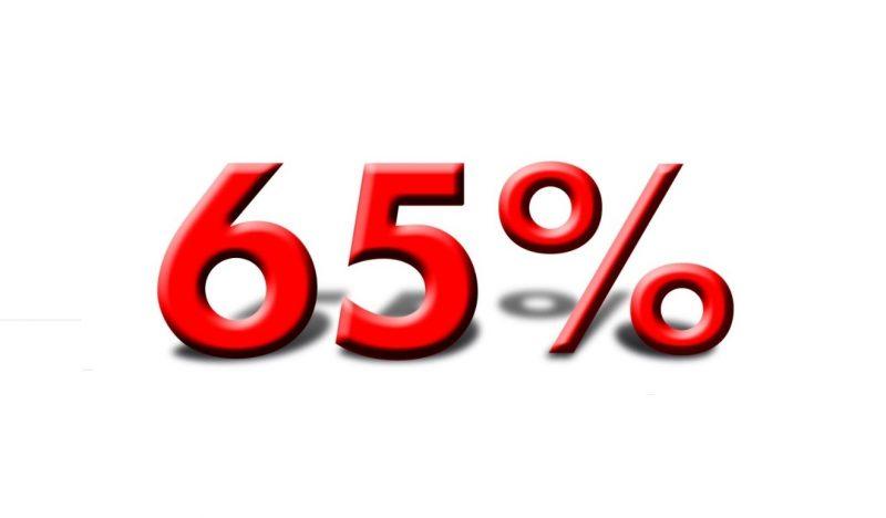 Finco: ripristino del 65% per infissi e schermature solari