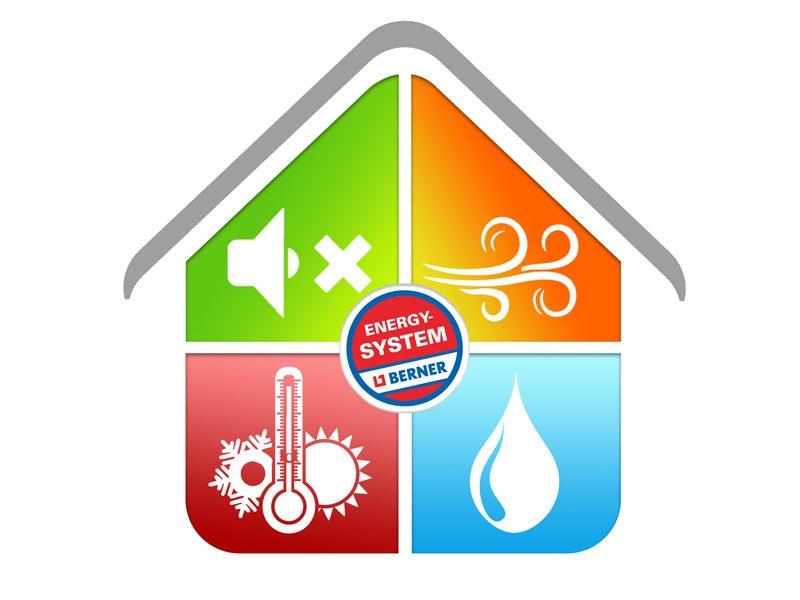 Berner Energy System: sistemi di posa qualificata dei serramenti