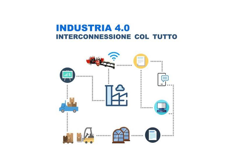 L'innovazione Grafsynergy al Serramentour Brescia