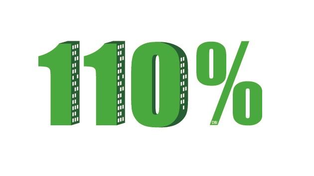Superbonus 110% prorogato al 2022 dal Parlamento