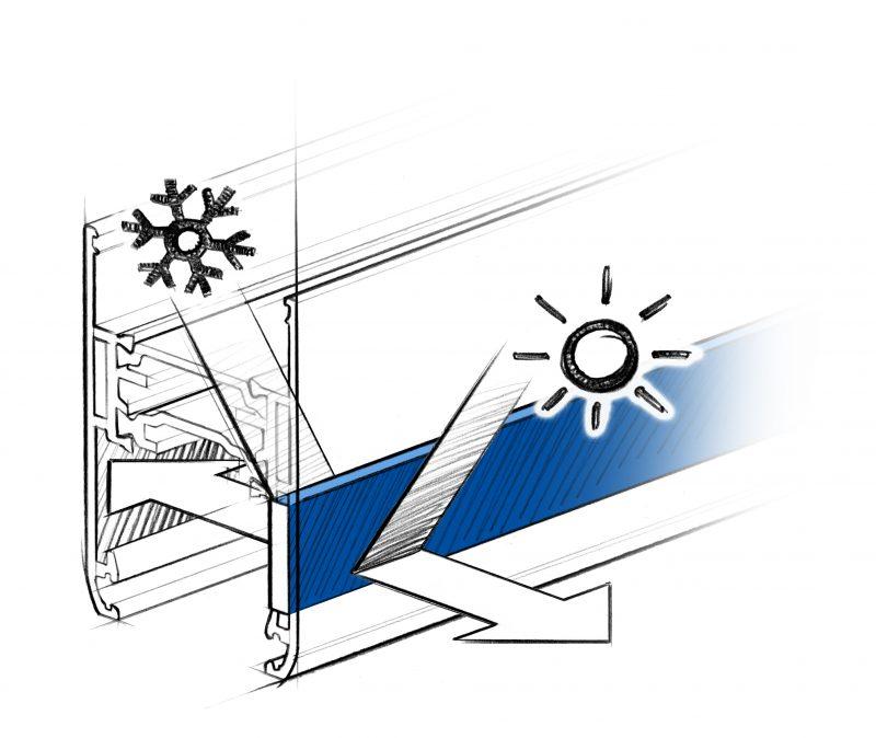 Inserto Technoform Low-E shield