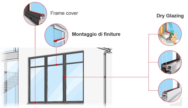 Tesa al Serramentour di Rimini. Specialisti in nastri adesivi per porte e finestre
